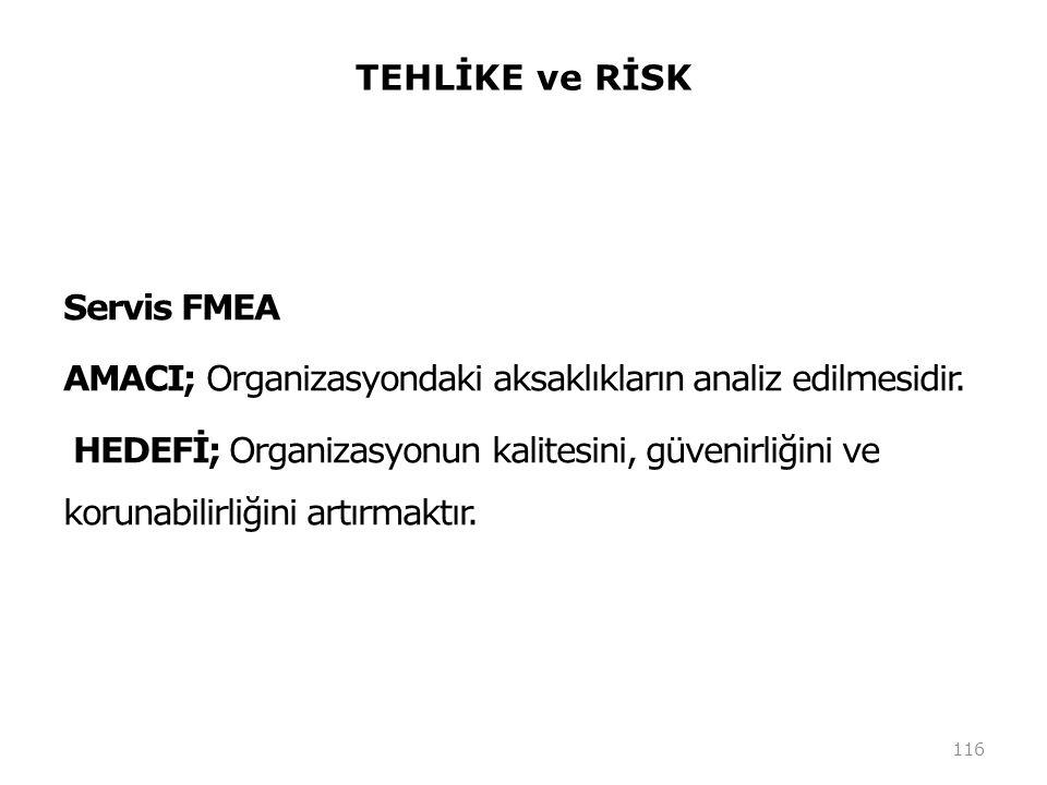 TEHLİKE ve RİSK Servis FMEA AMACI; Organizasyondaki aksaklıkların analiz edilmesidir. HEDEFİ; Organizasyonun kalitesini, güvenirliğini ve korunabilirl
