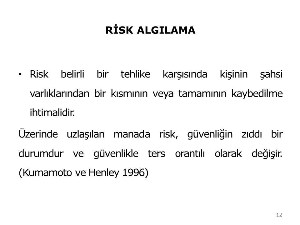 RİSK ALGILAMA Risk belirli bir tehlike karşısında kişinin şahsi varlıklarından bir kısmının veya tamamının kaybedilme ihtimalidir. Üzerinde uzlaşılan