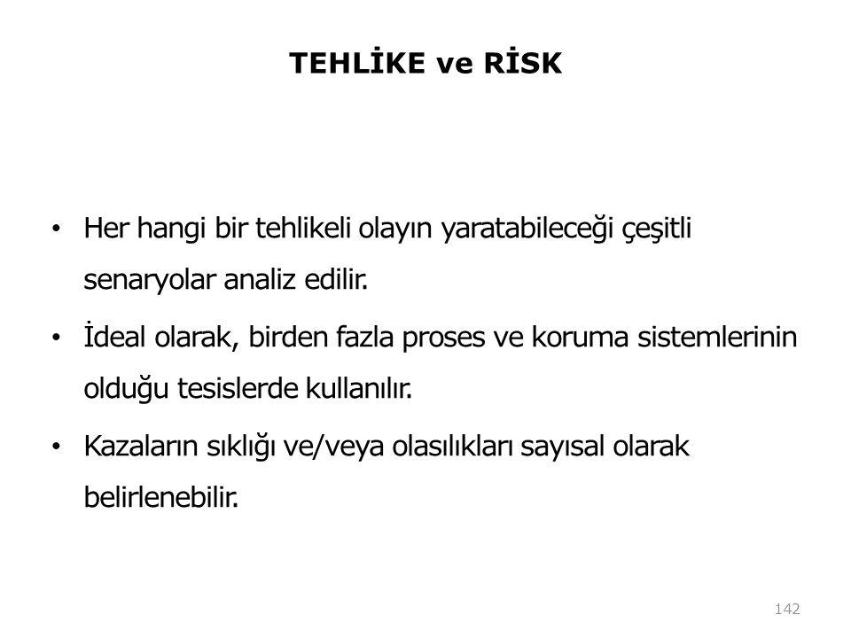 TEHLİKE ve RİSK 142 Her hangi bir tehlikeli olayın yaratabileceği çeşitli senaryolar analiz edilir. İdeal olarak, birden fazla proses ve koruma sistem