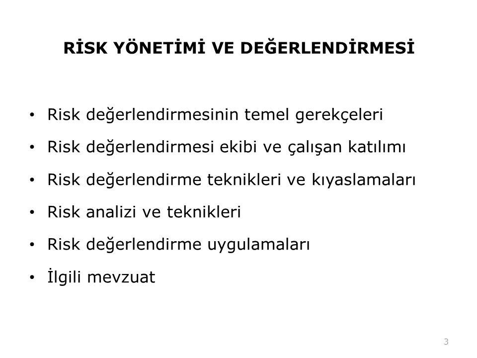 TEHLİKE ve RİSK 144
