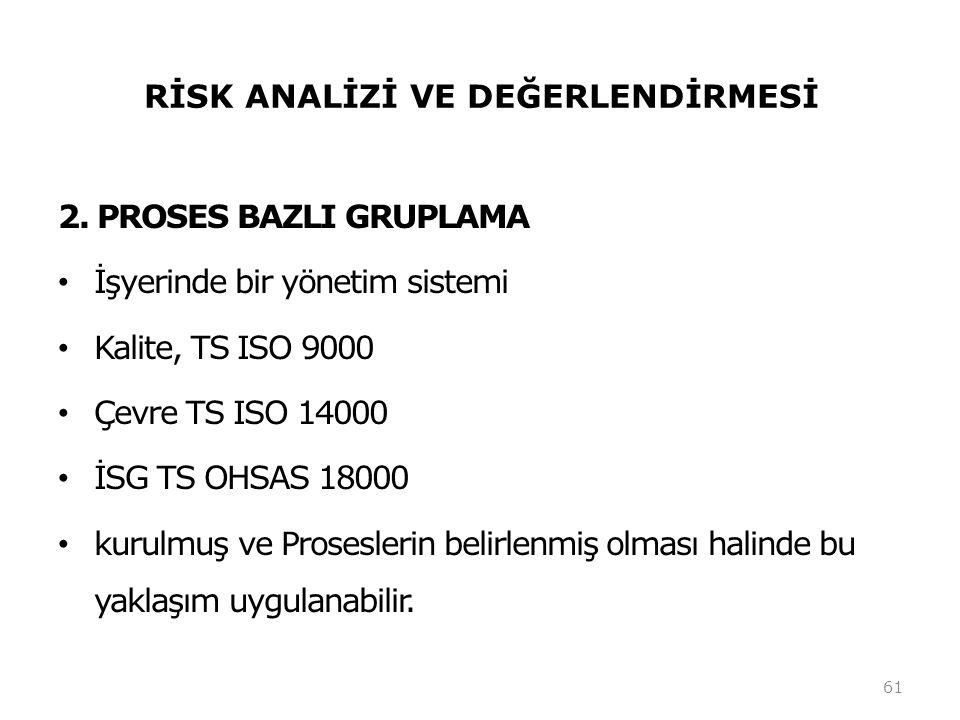 RİSK ANALİZİ VE DEĞERLENDİRMESİ 61 2. PROSES BAZLI GRUPLAMA İşyerinde bir yönetim sistemi Kalite, TS ISO 9000 Çevre TS ISO 14000 İSG TS OHSAS 18000 ku