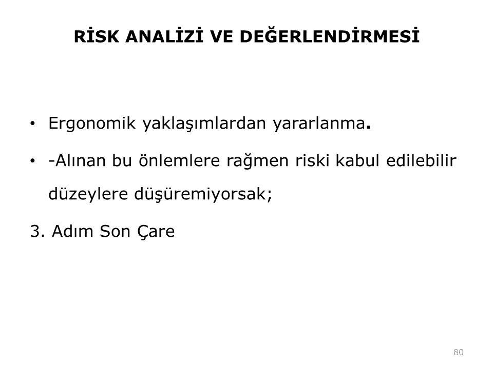RİSK ANALİZİ VE DEĞERLENDİRMESİ Ergonomik yaklaşımlardan yararlanma. -Alınan bu önlemlere rağmen riski kabul edilebilir düzeylere düşüremiyorsak; 3. A