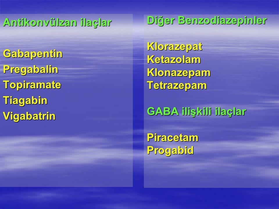 Antikonvülzan ilaçlar GabapentinPregabalinTopiramateTiagabinVigabatrin Diğer Benzodiazepinler KlorazepatKetazolamKlonazepamTetrazepam GABA ilişkili il
