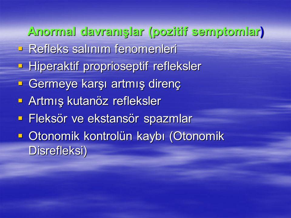 Anormal davranışlar (pozitif semptomlar) Anormal davranışlar (pozitif semptomlar)  Refleks salınım fenomenleri  Hiperaktif proprioseptif refleksler