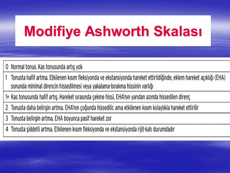 Modifiye Ashworth Skalası