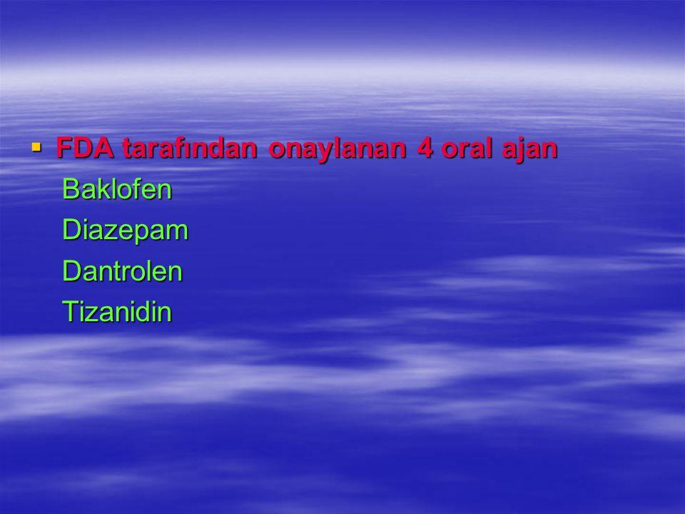  FDA tarafından onaylanan 4 oral ajan Baklofen Baklofen Diazepam Diazepam Dantrolen Dantrolen Tizanidin Tizanidin