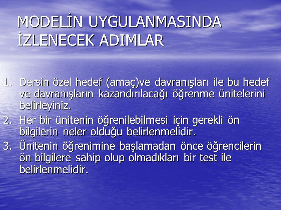 MODELİN UYGULANMASINDA İZLENECEK ADIMLAR 1.