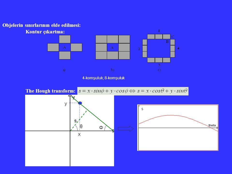 Objelerin sınırlarının elde edilmesi: Kontur çıkartma: 4-komşuluk; 8-komşuluk The Hough transform: s θ Φ s x y