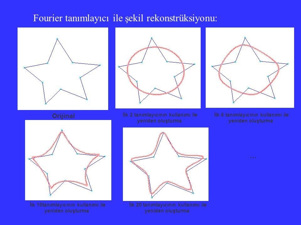 Fourier tanımlayıcı ile şekil rekonstrüksiyonu: Orijinal İlk 2 tanımlayıcının kullanımı ile yeniden oluşturma İlk 6 tanımlayıcının kullanımı ile yenid