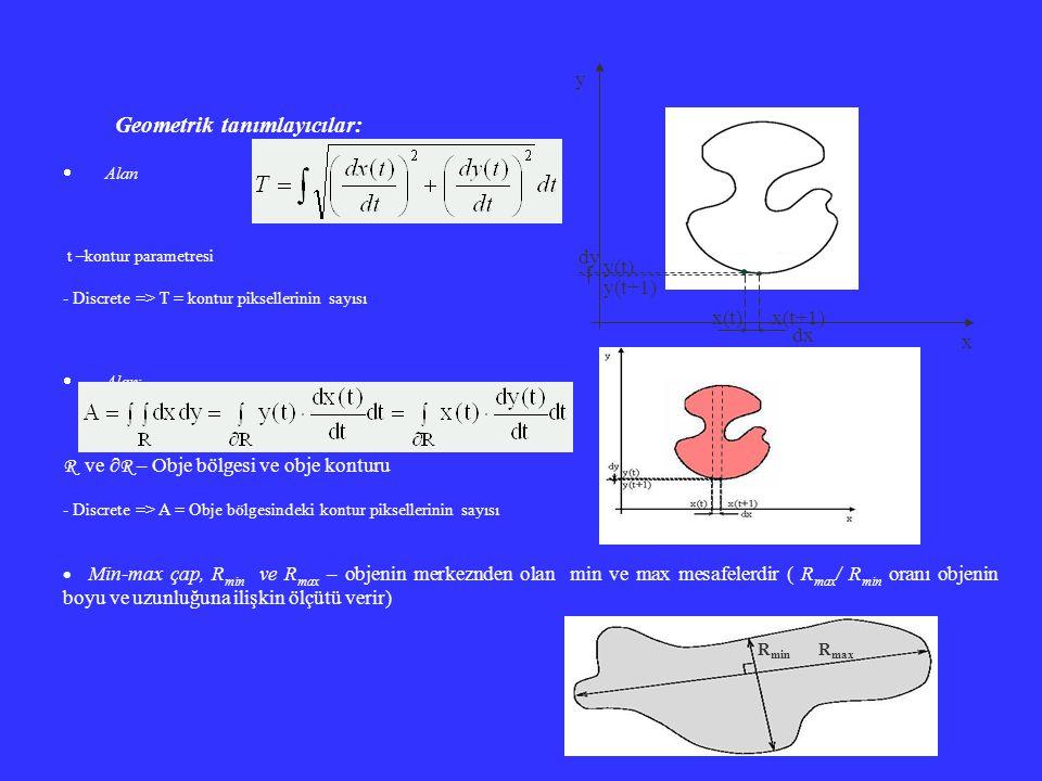 Geometrik tanımlayıcılar:  Alan t –kontur parametresi - Discrete => T = kontur piksellerinin sayısı  Alan: R ve  R – Obje bölgesi ve obje konturu -
