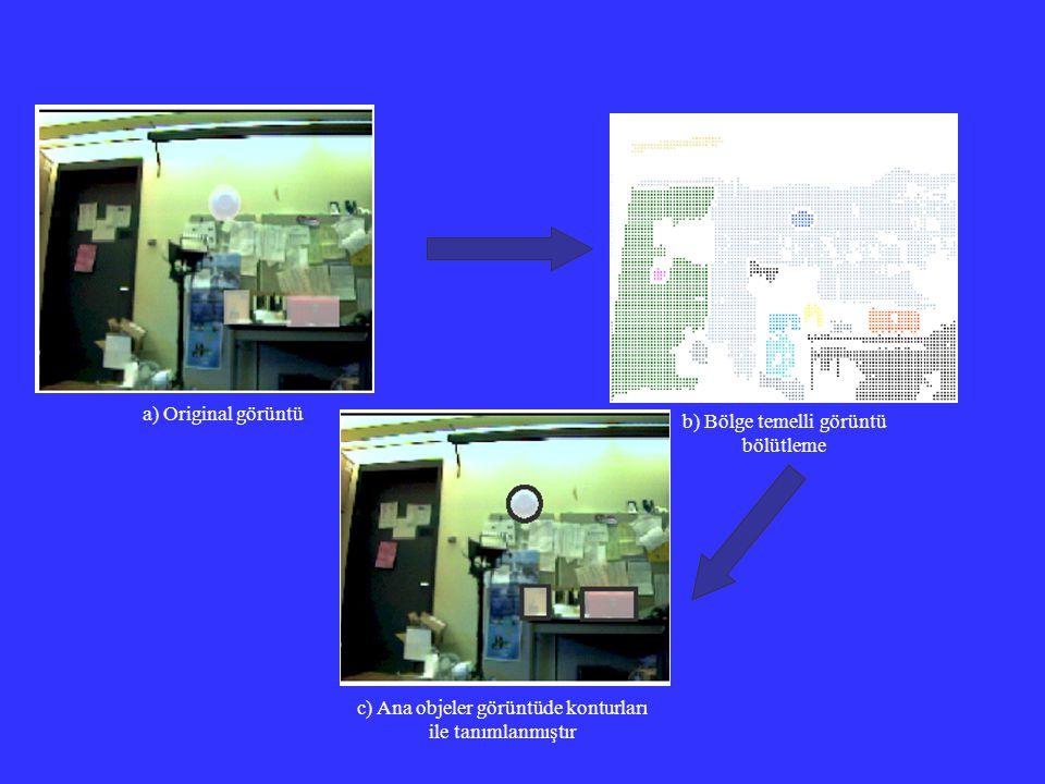 a) Original görüntü c) Ana objeler görüntüde konturları ile tanımlanmıştır b) Bölge temelli görüntü bölütleme