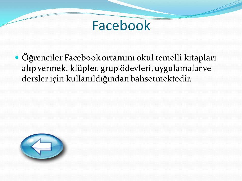 Facebook Öğrenciler Facebook ortamını okul temelli kitapları alıp vermek, klüpler, grup ödevleri, uygulamalar ve dersler için kullanıldığından bahsetmektedir.