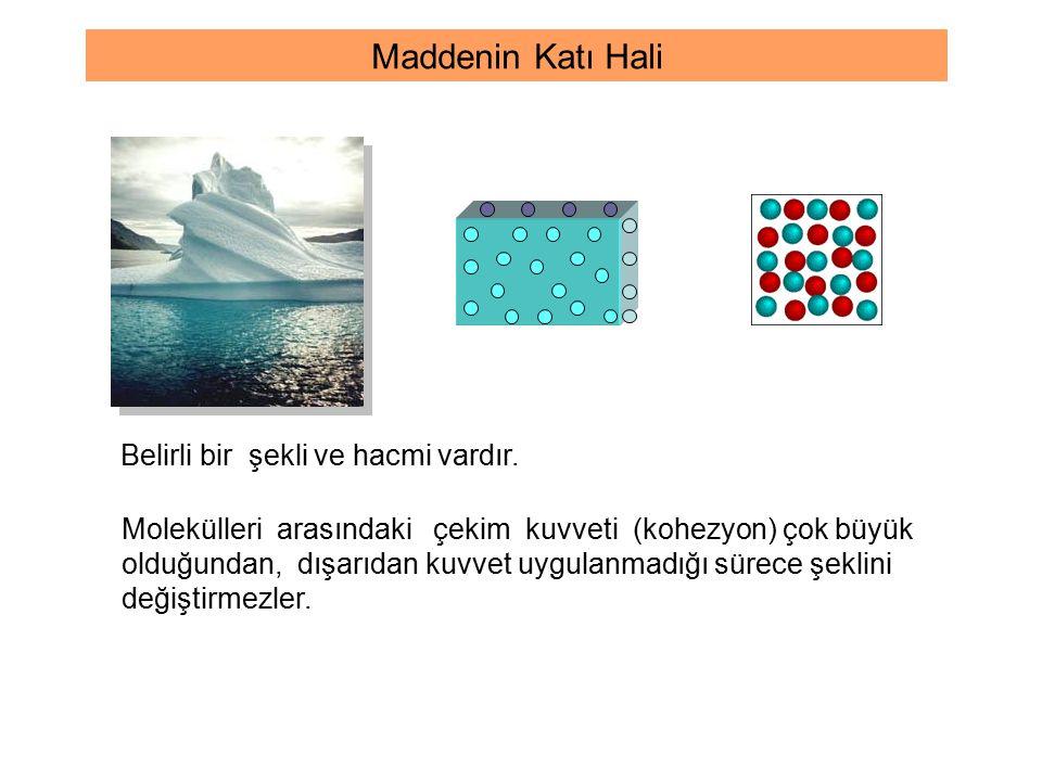 Maddenin Halleri sıcaklık Madde ; katı, sıvı, gaz ve plazma halinde bulunur. KATI GAZ SIVI plazma hareketsiz Az hareketli çok hareketli