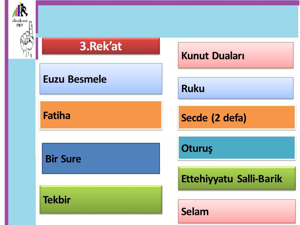 3.Rek'at Euzu Besmele Fatiha Tekbir Kunut Duaları Bir Sure Ruku Secde (2 defa) Oturuş Ettehiyyatu Salli-Barik Selam
