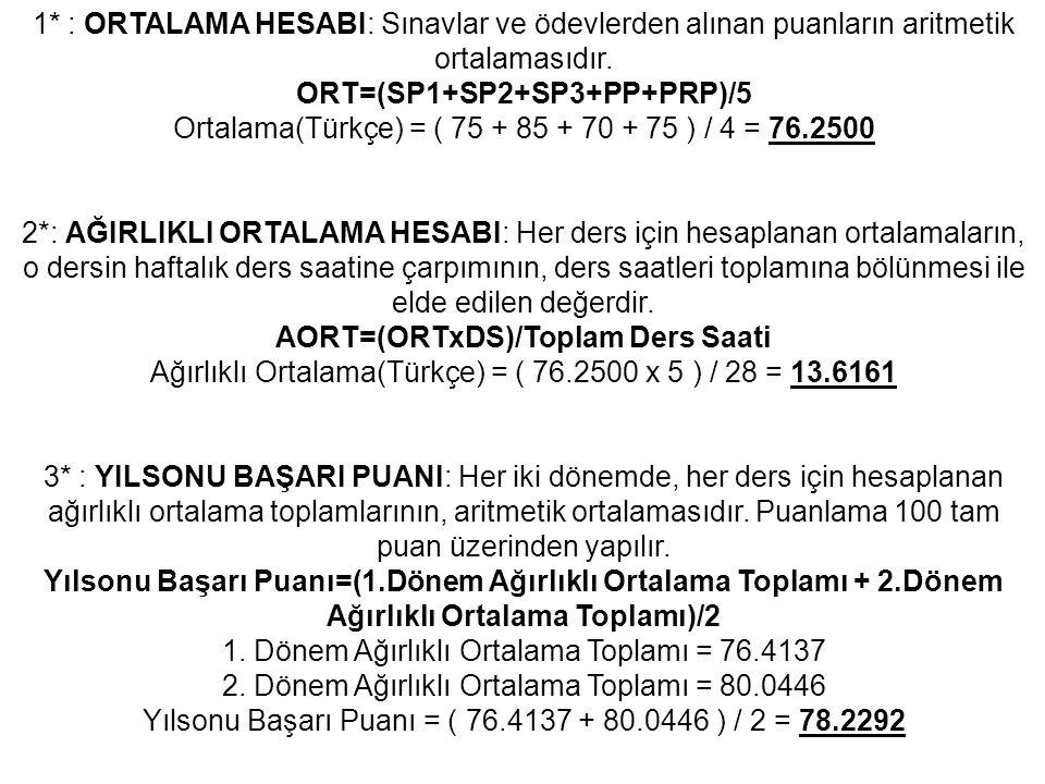 1* : ORTALAMA HESABI: Sınavlar ve ödevlerden alınan puanların aritmetik ortalamasıdır. ORT=(SP1+SP2+SP3+PP+PRP)/5 Ortalama(Türkçe) = ( 75 + 85 + 70 +