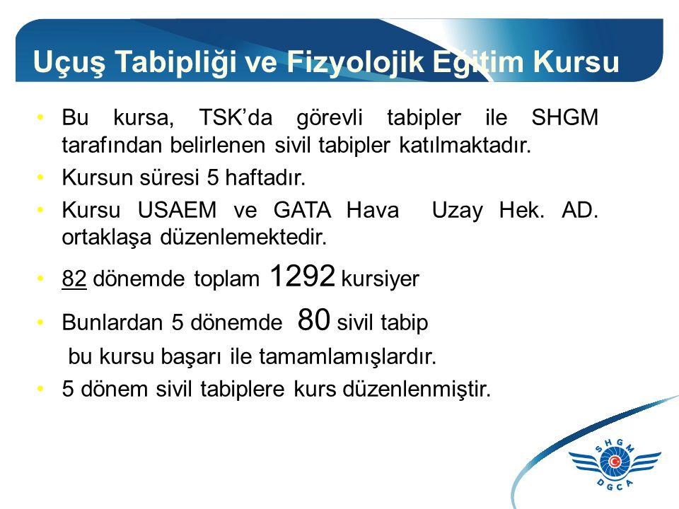 Uçuş Tabipliği ve Fizyolojik Eğitim Kursu Bu kursa, TSK'da görevli tabipler ile SHGM tarafından belirlenen sivil tabipler katılmaktadır. Kursun süresi