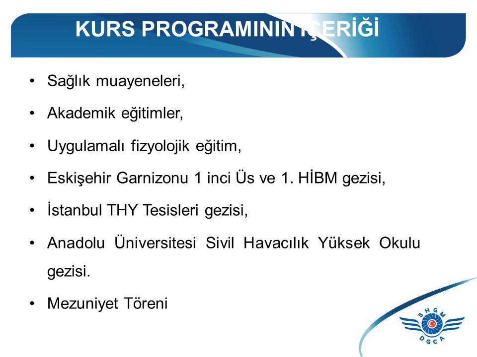 KURS PROGRAMININ İÇERİĞİ Sağlık muayeneleri, Akademik eğitimler, Uygulamalı fizyolojik eğitim, Eskişehir Garnizonu 1 inci Üs ve 1.