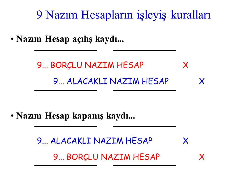 9... BORÇLU NAZIM HESAPX 9... ALACAKLI NAZIM HESAPX 9 Nazım Hesapların işleyiş kuralları Nazım Hesap açılış kaydı...