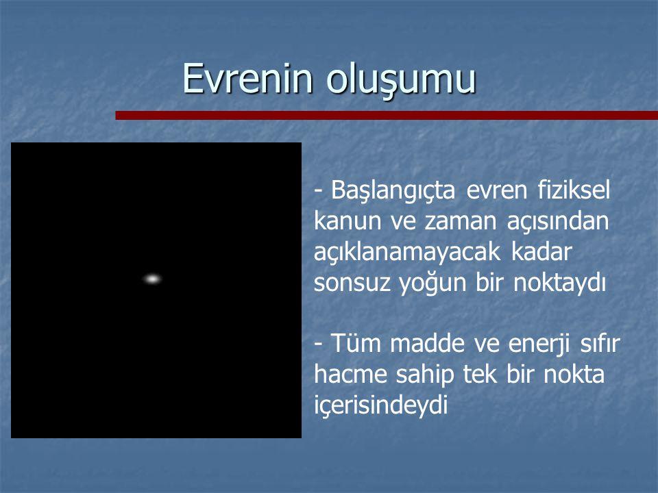 - Başlangıçta evren fiziksel kanun ve zaman açısından açıklanamayacak kadar sonsuz yoğun bir noktaydı - Tüm madde ve enerji sıfır hacme sahip tek bir nokta içerisindeydi Evrenin oluşumu