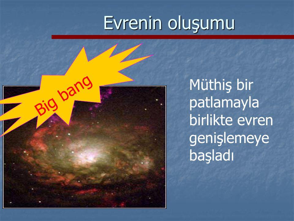 Müthiş bir patlamayla birlikte evren genişlemeye başladı Evrenin oluşumu Big bang