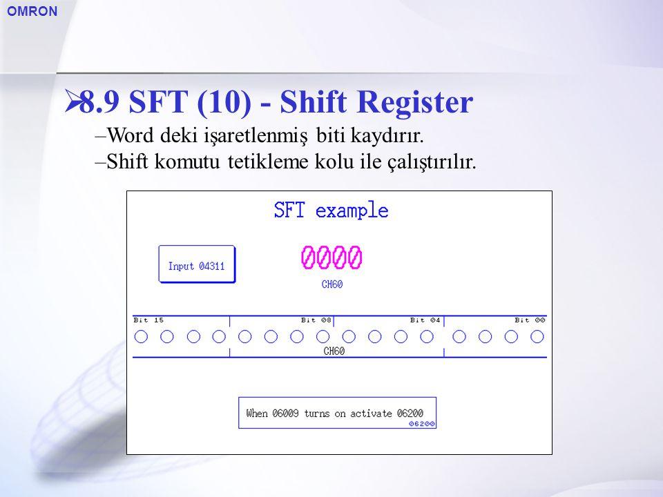 OMRON  8.9 SFT (10) - Shift Register –Word deki işaretlenmiş biti kaydırır. –Shift komutu tetikleme kolu ile çalıştırılır.