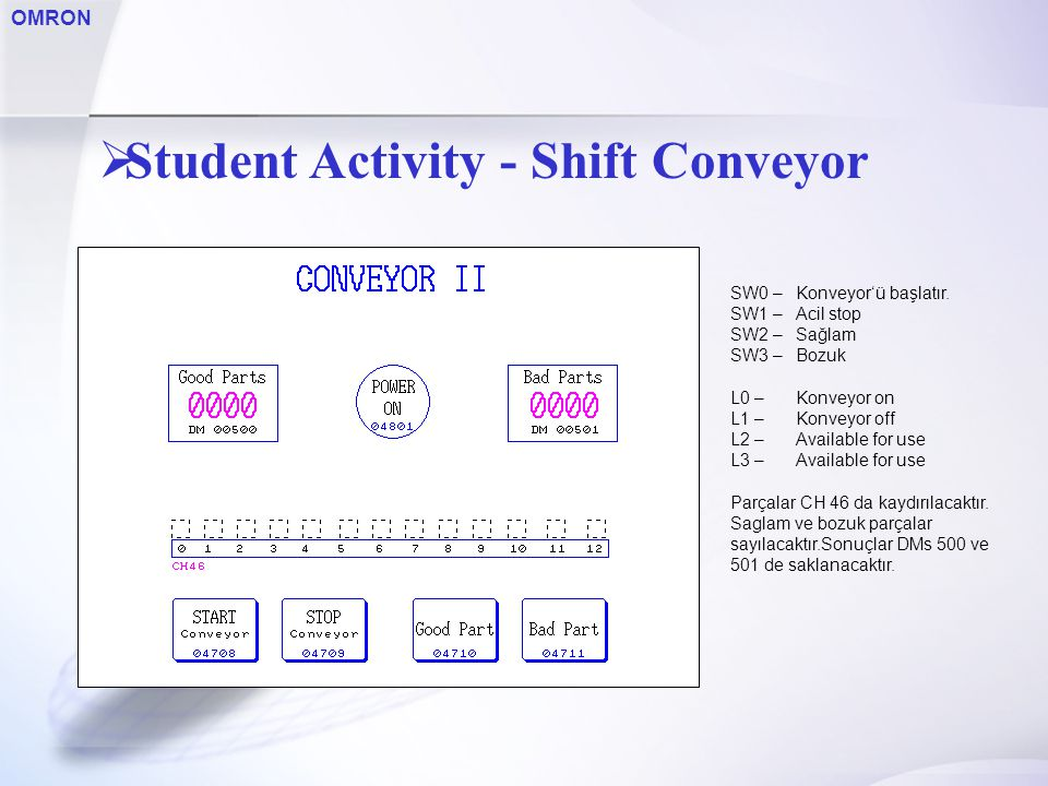 OMRON  Student Activity - Shift Conveyor SW0 –Konveyor'ü başlatır.