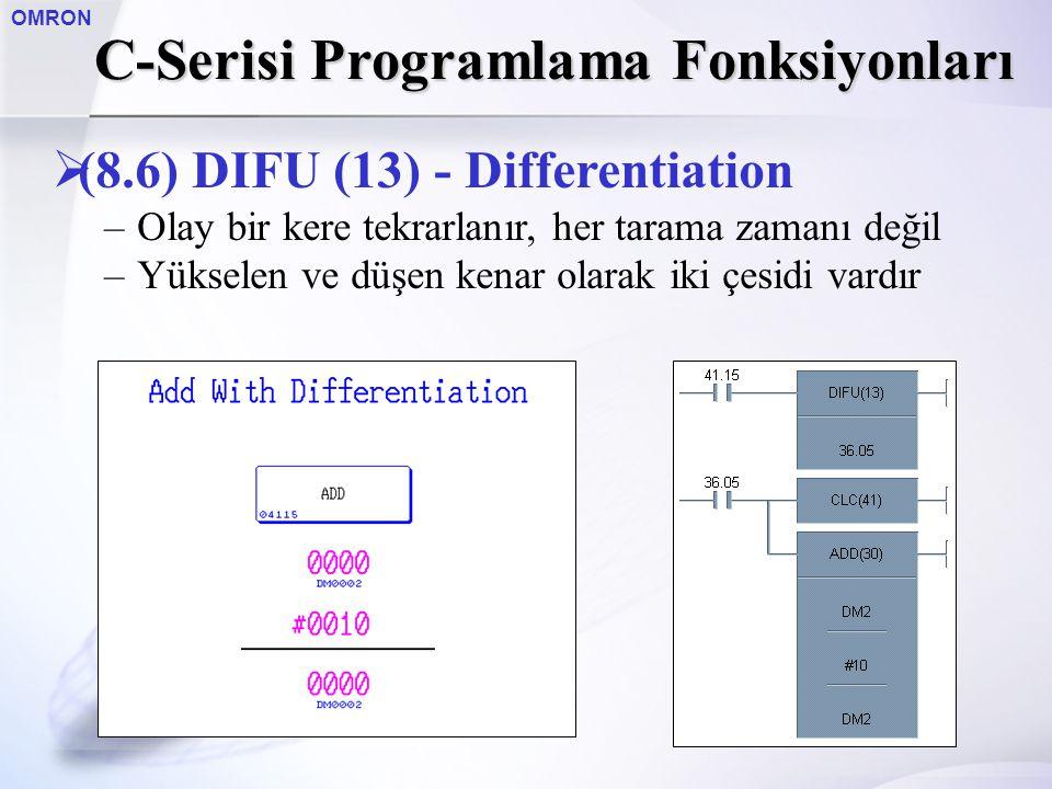 OMRON  (8.6) DIFU (13) - Differentiation –Olay bir kere tekrarlanır, her tarama zamanı değil –Yükselen ve düşen kenar olarak iki çesidi vardır C-Seri