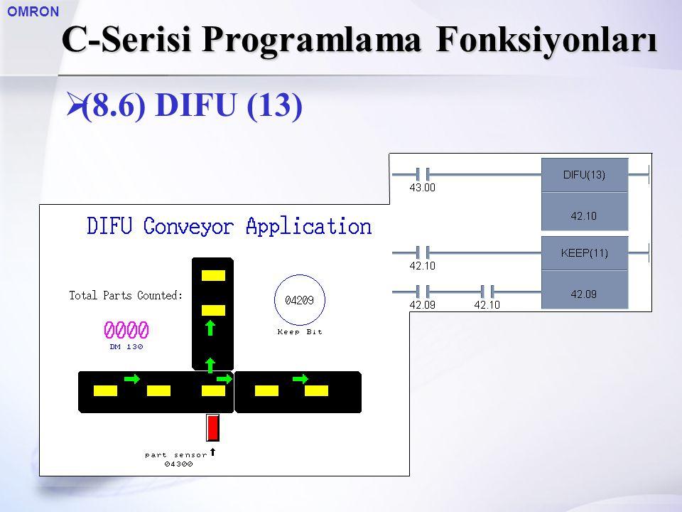 OMRON  (8.6) DIFU (13) C-Serisi Programlama Fonksiyonları