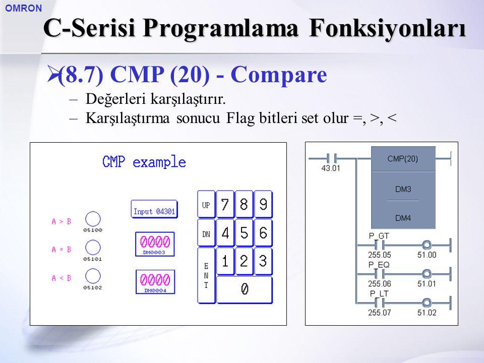 OMRON  (8.7) CMP (20) - Compare – Değerleri karşılaştırır. – Karşılaştırma sonucu Flag bitleri set olur =, >, < C-Serisi Programlama Fonksiyonları