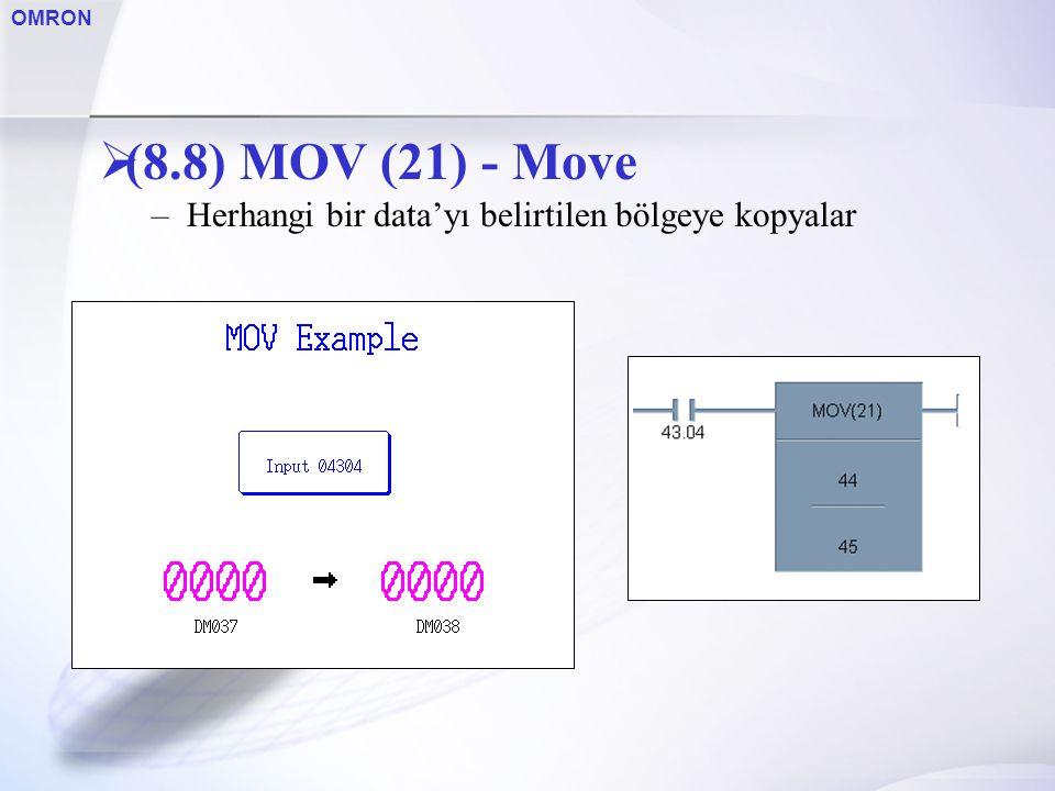 OMRON  (8.8) MOV (21) - Move – Herhangi bir data'yı belirtilen bölgeye kopyalar