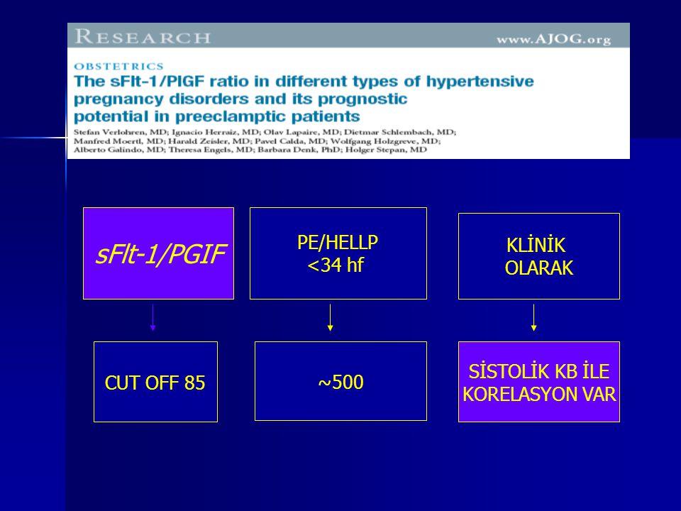 sFlt-1/PGIF PE/HELLP <34 hf KLİNİK OLARAK SİSTOLİK KB İLE KORELASYON VAR CUT OFF 85 ~500