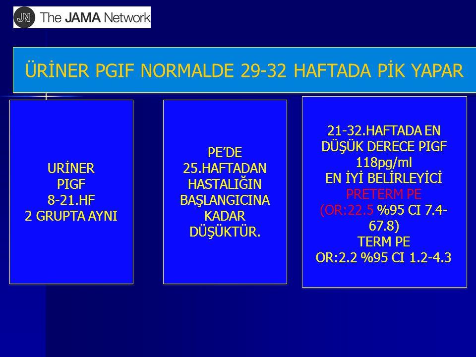 URİNER PIGF 8-21.HF 2 GRUPTA AYNI URİNER PIGF 8-21.HF 2 GRUPTA AYNI PE'DE 25.HAFTADAN HASTALIĞIN BAŞLANGICINA KADAR DÜŞÜKTÜR. 21-32.HAFTADA EN DÜŞÜK D