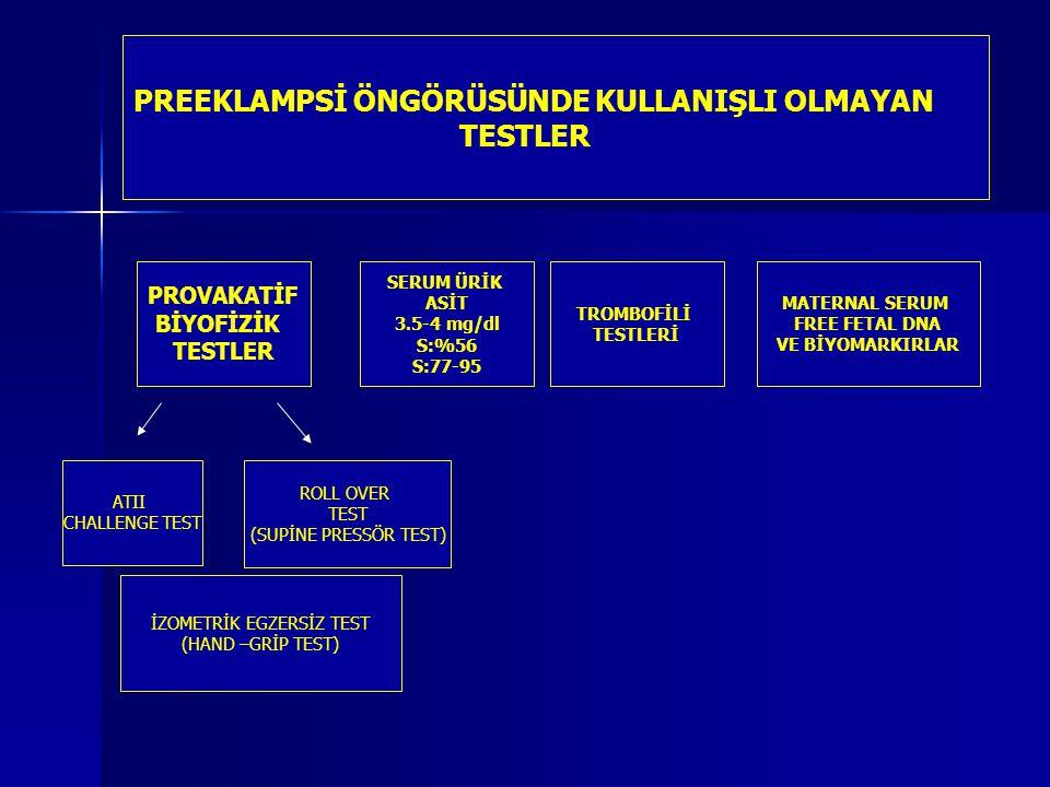 PREEKLAMPSİ ÖNGÖRÜSÜNDE KULLANIŞLI OLMAYAN TESTLER PROVAKATİF BİYOFİZİK TESTLER ATII CHALLENGE TEST ROLL OVER TEST (SUPİNE PRESSÖR TEST) İZOMETRİK EGZ