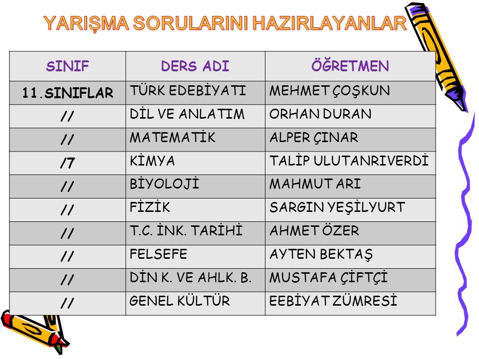 SORU 20: Şu anda Sayın Ahmet DAVUTOĞLU'nun başbakanlığını yaptığı hükümet T.C.