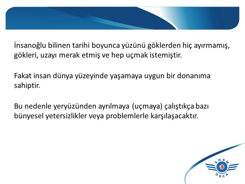 HAVACILIK TIBBINA GİRİŞ Dr. Ahmet AKIN