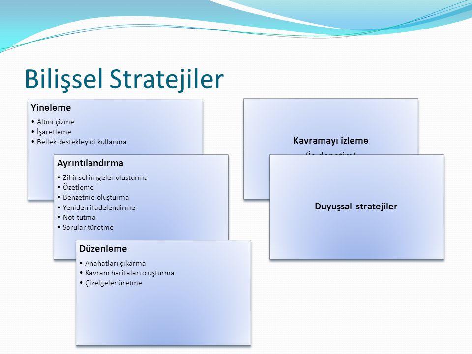 Bilişsel Stratejiler Yineleme Altını çizme İşaretleme Bellek destekleyici kullanma Ayrıntılandırma Zihinsel imgeler oluşturma Özetleme Benzetme oluşturma Yeniden ifadelendirme Not tutma Sorular türetme Düzenleme Anahatları çıkarma Kavram haritaları oluşturma Çizelgeler üretme Kavramayı izleme (İç denetim) Duyuşsal stratejiler