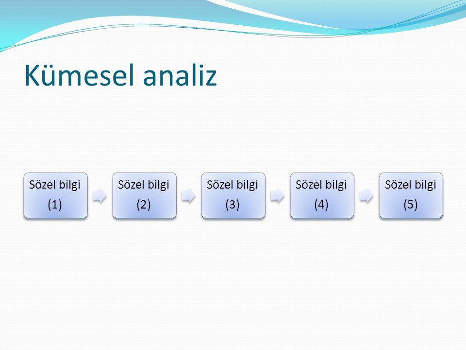 Kümesel analiz Sözel bilgi (1) Sözel bilgi (2) Sözel bilgi (3) Sözel bilgi (4) Sözel bilgi (5)