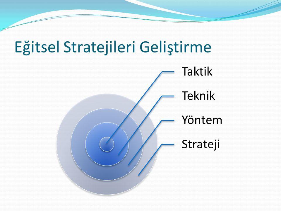 Eğitsel Stratejileri Geliştirme Taktik Teknik Yöntem Strateji