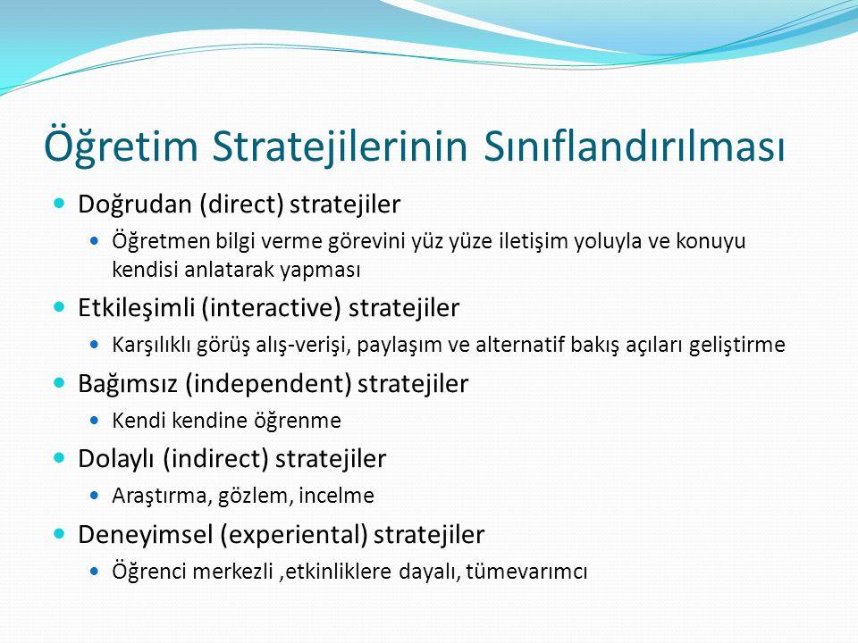 Öğretim Stratejilerinin Sınıflandırılması Doğrudan (direct) stratejiler Öğretmen bilgi verme görevini yüz yüze iletişim yoluyla ve konuyu kendisi anlatarak yapması Etkileşimli (interactive) stratejiler Karşılıklı görüş alış-verişi, paylaşım ve alternatif bakış açıları geliştirme Bağımsız (independent) stratejiler Kendi kendine öğrenme Dolaylı (indirect) stratejiler Araştırma, gözlem, incelme Deneyimsel (experiental) stratejiler Öğrenci merkezli,etkinliklere dayalı, tümevarımcı