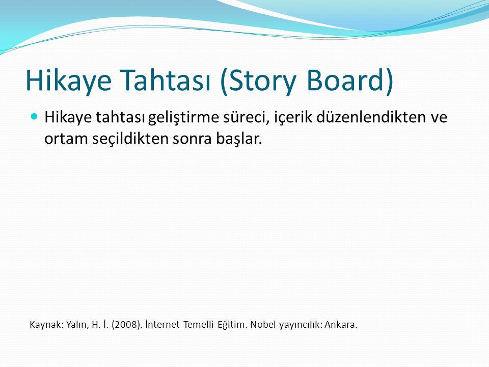 Hikaye Tahtası (Story Board) Hikaye tahtası geliştirme süreci, içerik düzenlendikten ve ortam seçildikten sonra başlar. Kaynak: Yalın, H. İ. (2008). İ