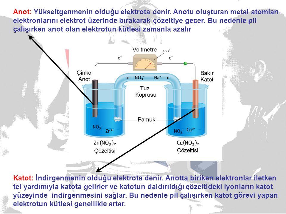 Anot: Yükseltgenmenin olduğu elektrota denir.