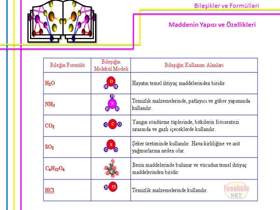 2) İyonik yapılı bileşikler: Bileşiklerin hepsi moleküler yapıda değildir.Moleküler yapıda olmayan bileşikleri oluşturan atomlar arasında iyonik bağ vardır.Bu tür bileşikler iyonik yapılı bileşik olarak adlandırılır.