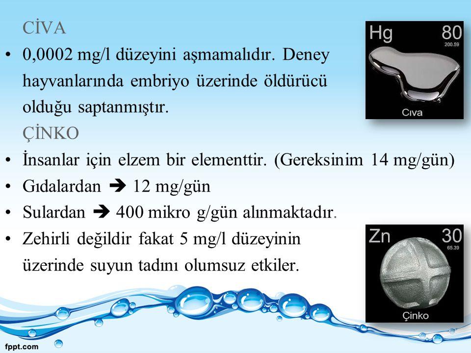 CİVA 0,0002 mg/l düzeyini aşmamalıdır. Deney hayvanlarında embriyo üzerinde öldürücü olduğu saptanmıştır. ÇİNKO İnsanlar için elzem bir elementtir. (G