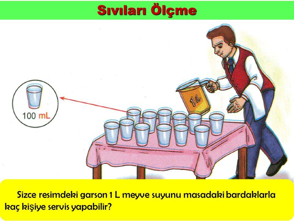 Sıvıları Ölçme Sizce resimdeki garson 1 L meyve suyunu masadaki bardaklarla kaç ki ş iye servis yapabilir?