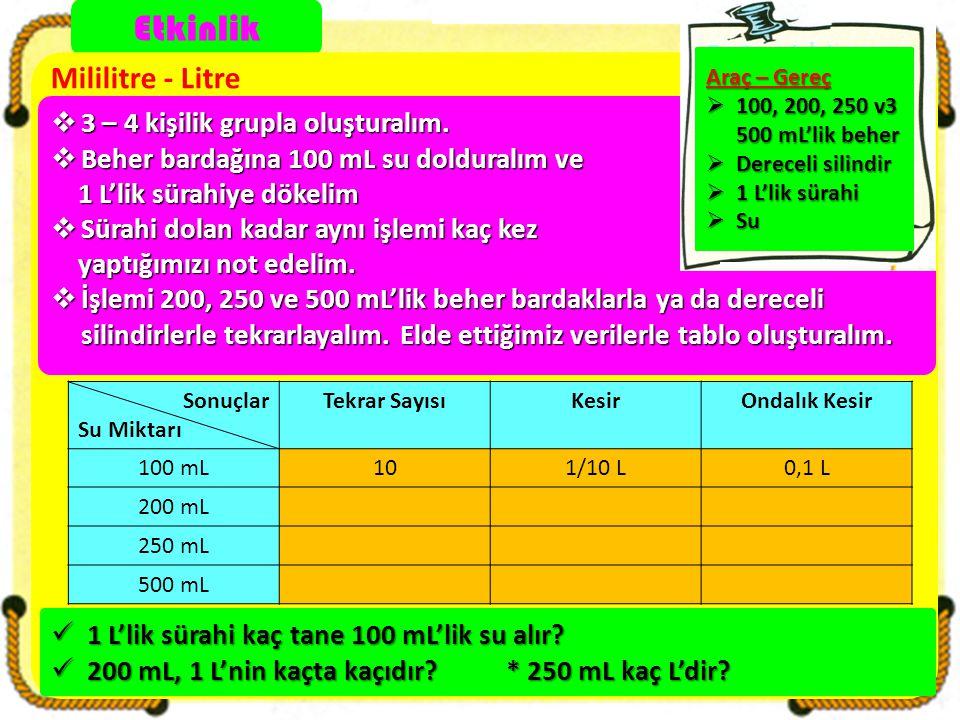 Etkinlik Mililitre - Litre  3 – 4 kişilik grupla oluşturalım.