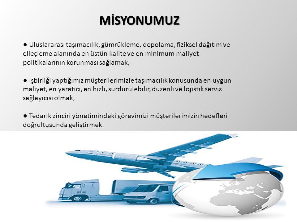 MİSYONUMUZ MİSYONUMUZ ● Uluslararası taşımacılık, gümrükleme, depolama, fiziksel dağıtım ve elleçleme alanında en üstün kalite ve en minimum maliyet politikalarının korunması sağlamak, ● İşbirliği yaptığımız müşterilerimizle taşımacılık konusunda en uygun maliyet, en yaratıcı, en hızlı, sürdürülebilir, düzenli ve lojistik servis sağlayıcısı olmak, ● Tedarik zinciri yönetimindeki görevimizi müşterilerimizin hedefleri doğrultusunda geliştirmek.