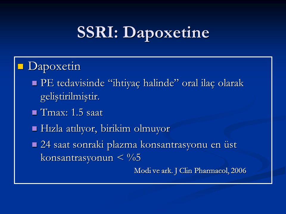 SSRI: Dapoxetine Dapoxetin Dapoxetin PE tedavisinde ihtiyaç halinde oral ilaç olarak geliştirilmiştir.