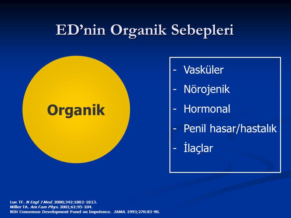 ED'nin Organik Sebepleri Lue TF. N Engl J Med. 2000;342:1802-1813. Miller TA. Am Fam Phys. 2001;61:95-104. NIH Consensus Development Panel on Impotenc