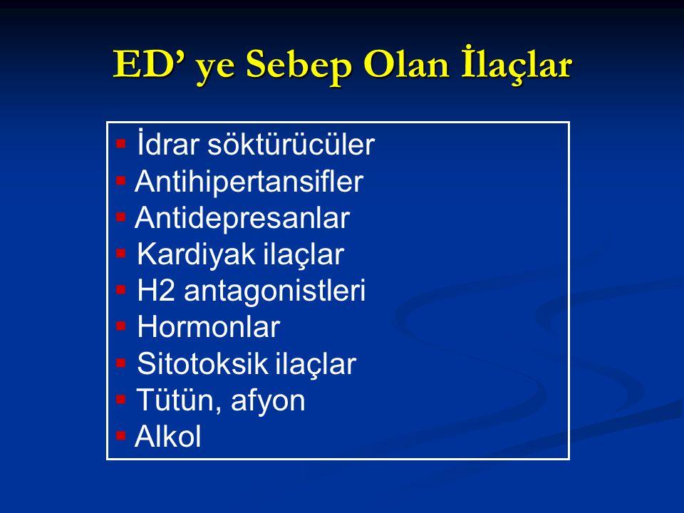 ED' ye Sebep Olan İlaçlar  İdrar söktürücüler  Antihipertansifler  Antidepresanlar  Kardiyak ilaçlar  H2 antagonistleri  Hormonlar  Sitotoksik ilaçlar  Tütün, afyon  Alkol