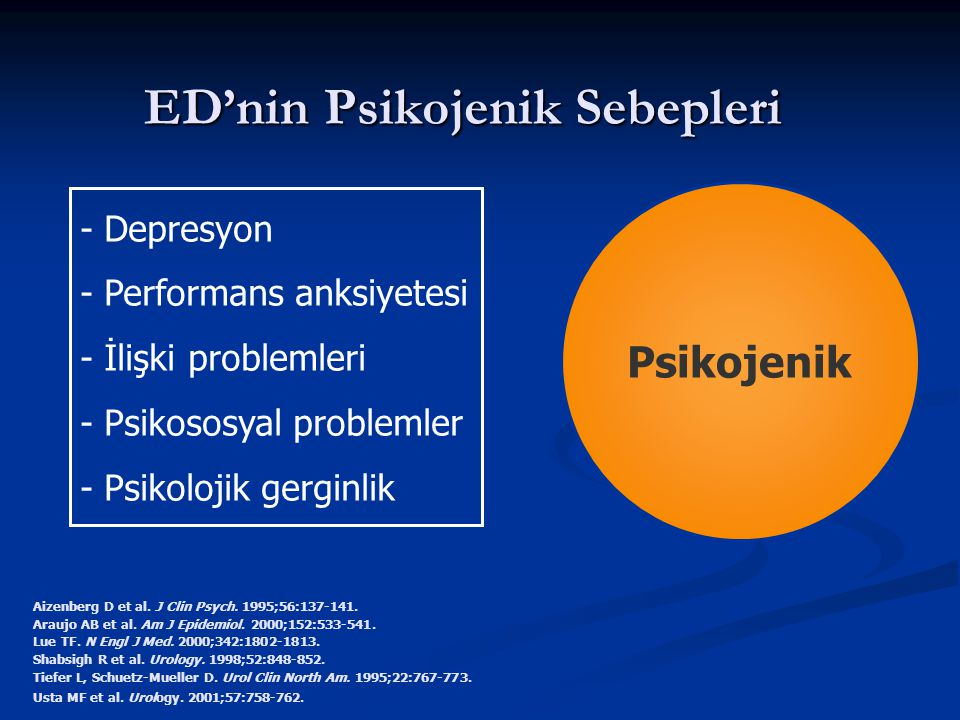 ED'nin Psikojenik Sebepleri Aizenberg D et al. J Clin Psych. 1995;56:137-141. Araujo AB et al. Am J Epidemiol. 2000;152:533-541. Lue TF. N Engl J Med.